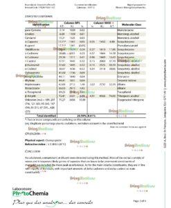 Living Libations - Calendula Essential Oil - Analysis 002